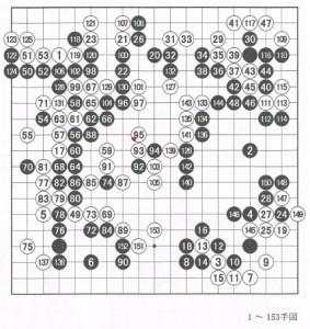 棋譜 中国指導碁